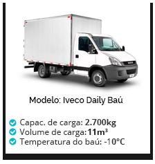 modelo-iveco-daily-bau-